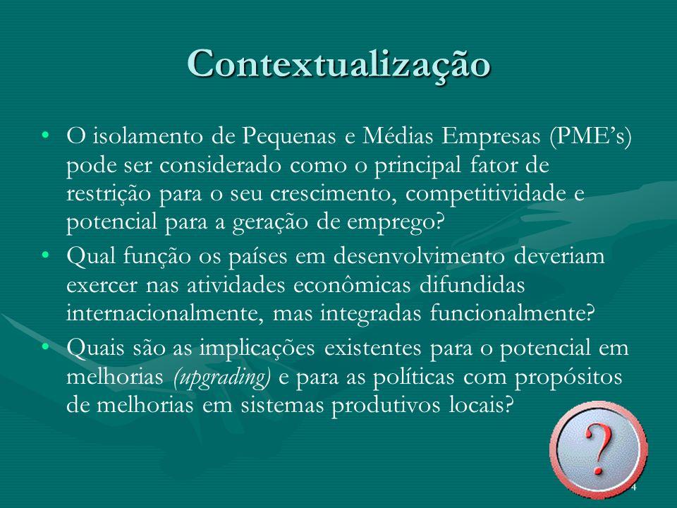 4 Contextualização O isolamento de Pequenas e Médias Empresas (PMEs) pode ser considerado como o principal fator de restrição para o seu crescimento,