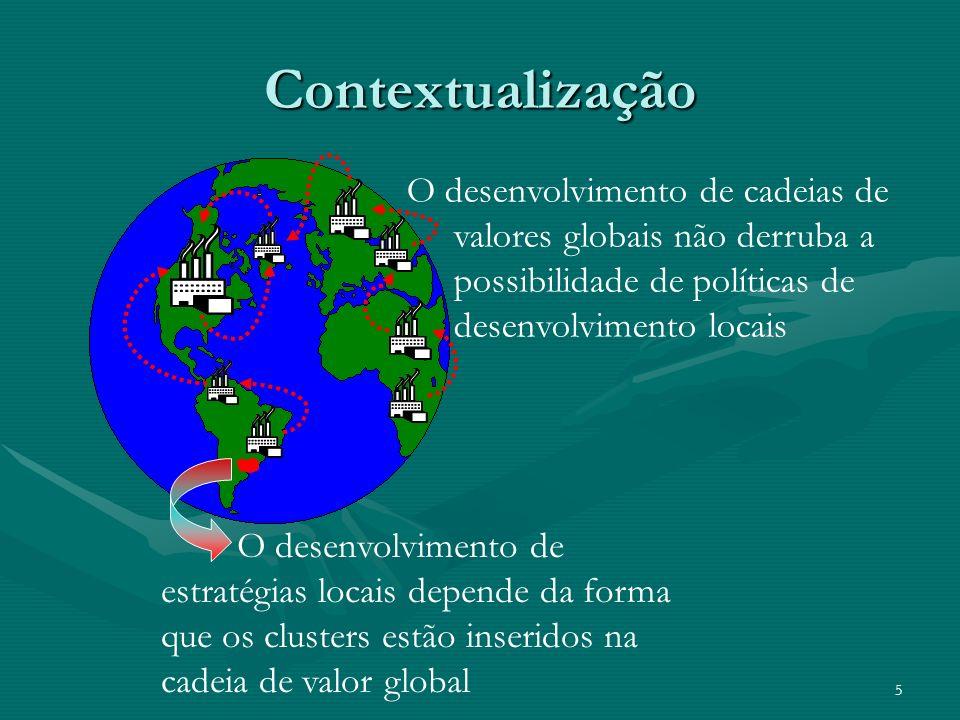 16 Clusters Locais em Cadeias de Valores Globais A posição do cluster dentro de uma divisão de trabalho global precisa ser analisada;A posição do cluster dentro de uma divisão de trabalho global precisa ser analisada; A perspectiva da cadeia de valor global promove ferramentas para essa análise;A perspectiva da cadeia de valor global promove ferramentas para essa análise;