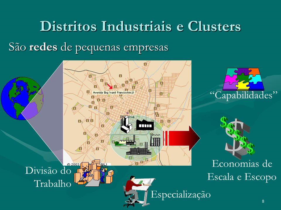 8 São redes de pequenas empresas Divisão do Trabalho Especialização Capabilidades Economias de Escala e Escopo