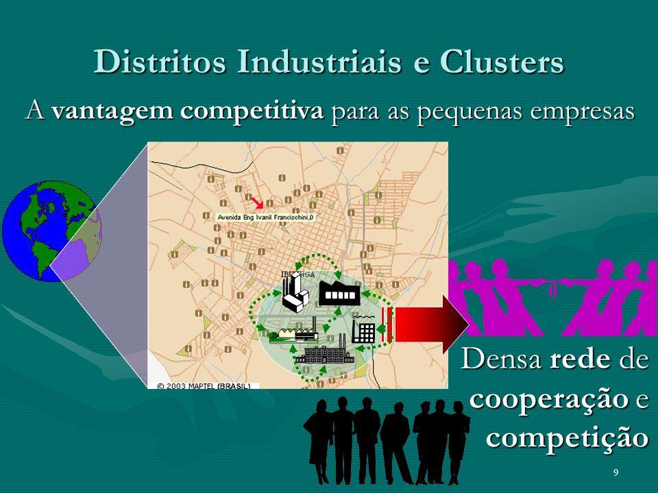 10 Distritos Industriais e Clusters Tipos básicos de empresas: Empresas que suportam atividades produtivas Empresas que fornecem produtos intermediários para outras Empresas que produzem o produto final e entregam-no para o sistema de varejo ou para outras companhias que usam o produto