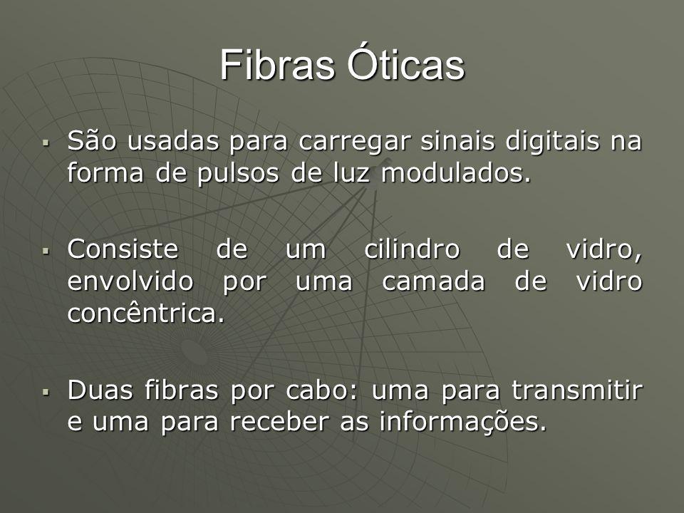 Fibras Óticas São usadas para carregar sinais digitais na forma de pulsos de luz modulados. São usadas para carregar sinais digitais na forma de pulso