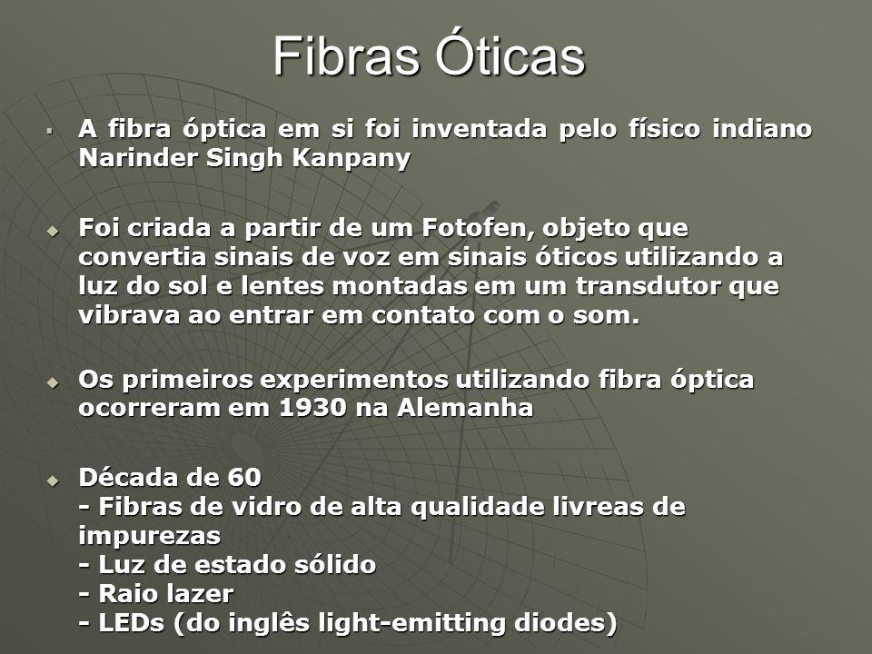 Fibras Óticas A fibra óptica em si foi inventada pelo físico indiano Narinder Singh Kanpany A fibra óptica em si foi inventada pelo físico indiano Nar