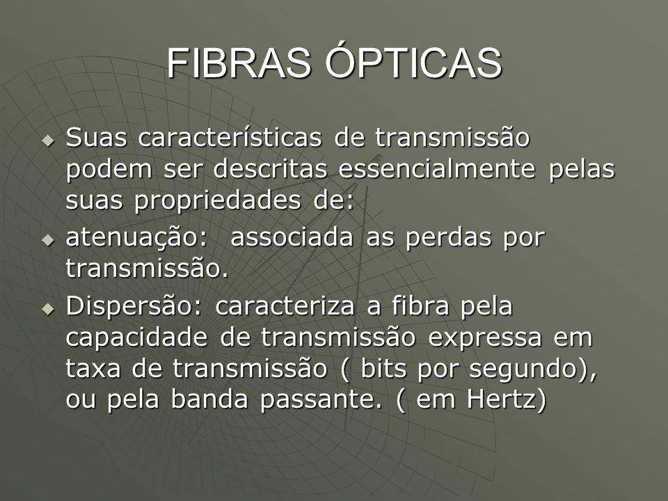 FIBRAS ÓPTICAS Suas características de transmissão podem ser descritas essencialmente pelas suas propriedades de: Suas características de transmissão