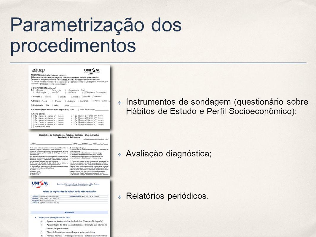 Parametrização dos procedimentos Instrumentos de sondagem (questionário sobre Hábitos de Estudo e Perfil Socioeconômico); Avaliação diagnóstica; Relat