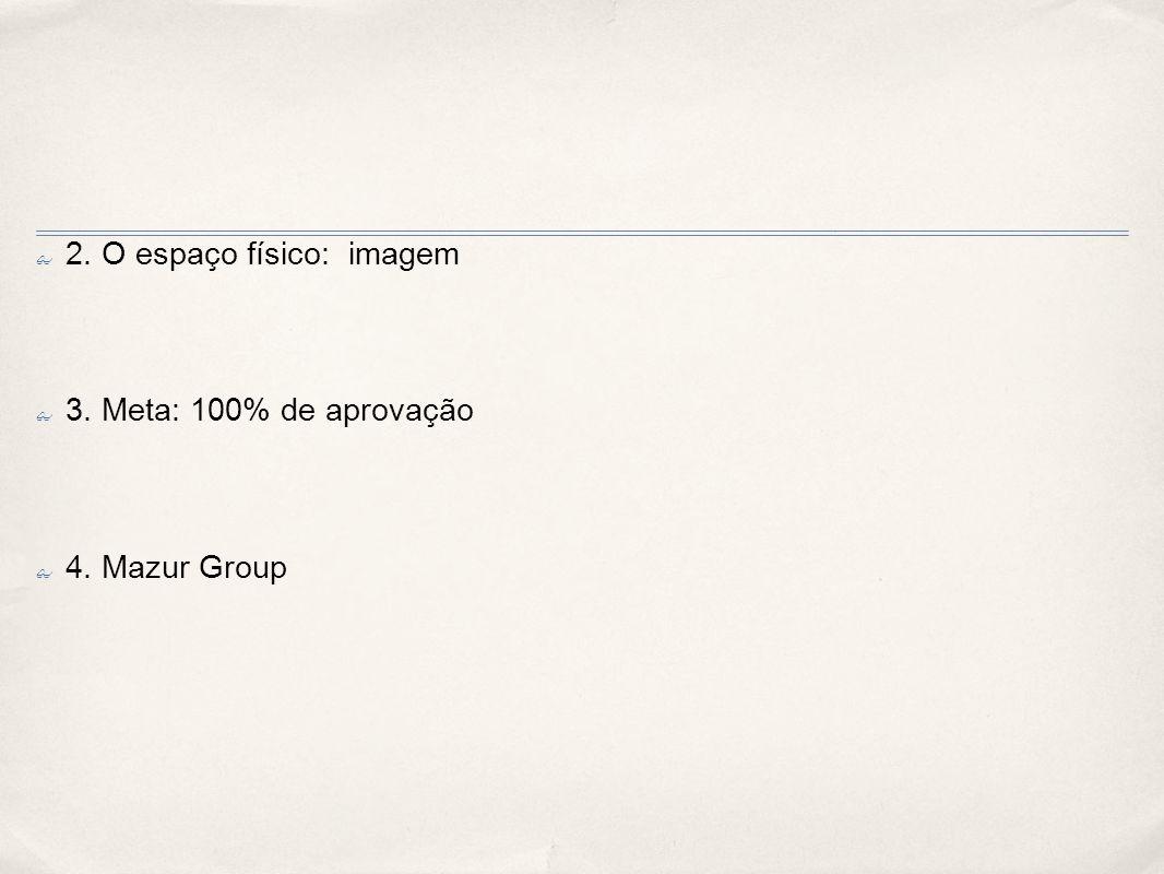 2. O espaço físico: imagem 3. Meta: 100% de aprovação 4. Mazur Group