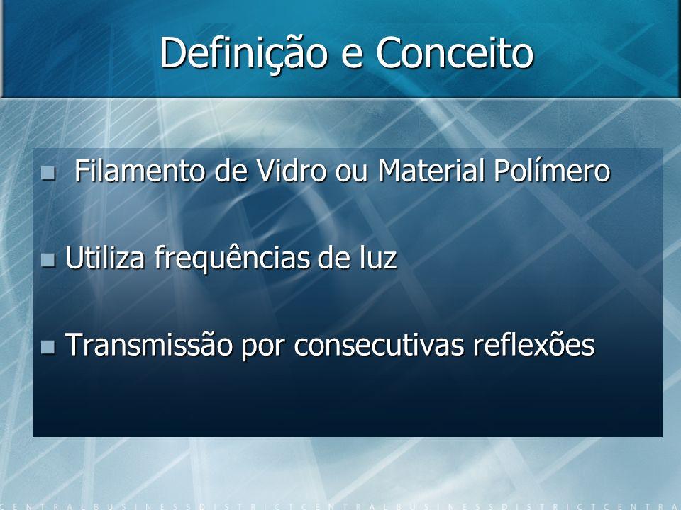 Definição e Conceito Filamento de Vidro ou Material Polímero Filamento de Vidro ou Material Polímero Utiliza frequências de luz Utiliza frequências de