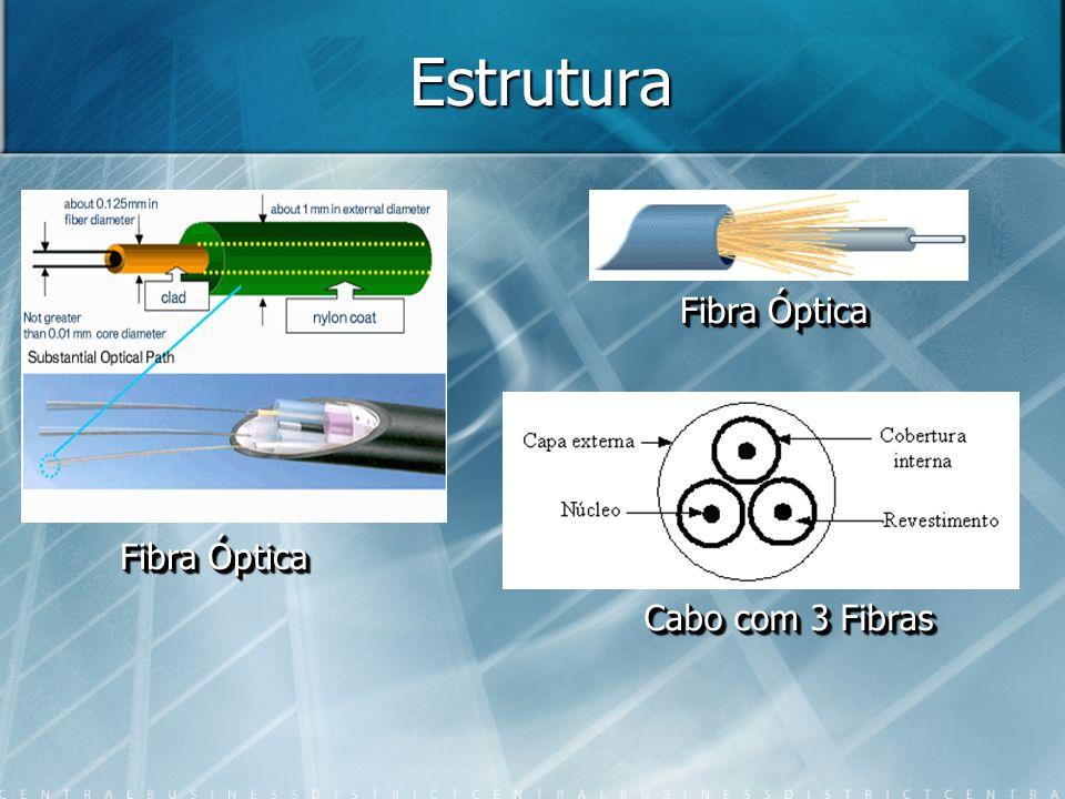 Estrutura Fibra Óptica Cabo com 3 Fibras Fibra Óptica