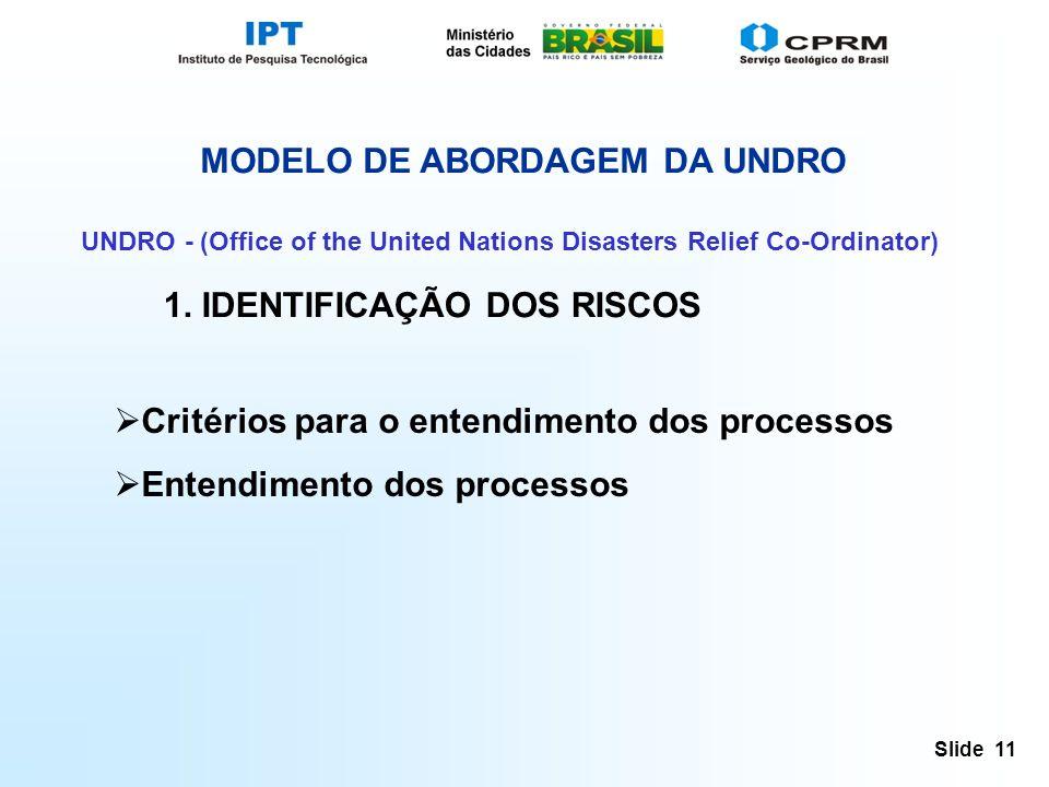 Slide 11 MODELO DE ABORDAGEM DA UNDRO UNDRO - (Office of the United Nations Disasters Relief Co-Ordinator) 1. IDENTIFICAÇÃO DOS RISCOS Critérios para