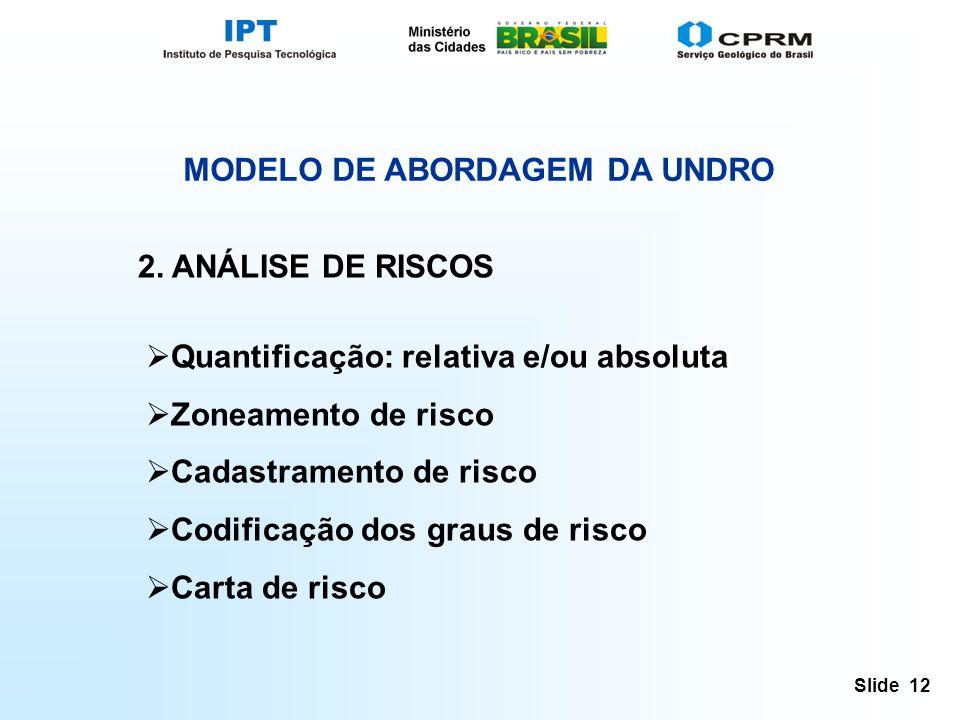 Slide 12 MODELO DE ABORDAGEM DA UNDRO 2.