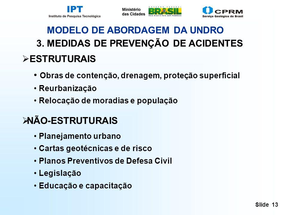 Slide 13 MODELO DE ABORDAGEM DA UNDRO 3.