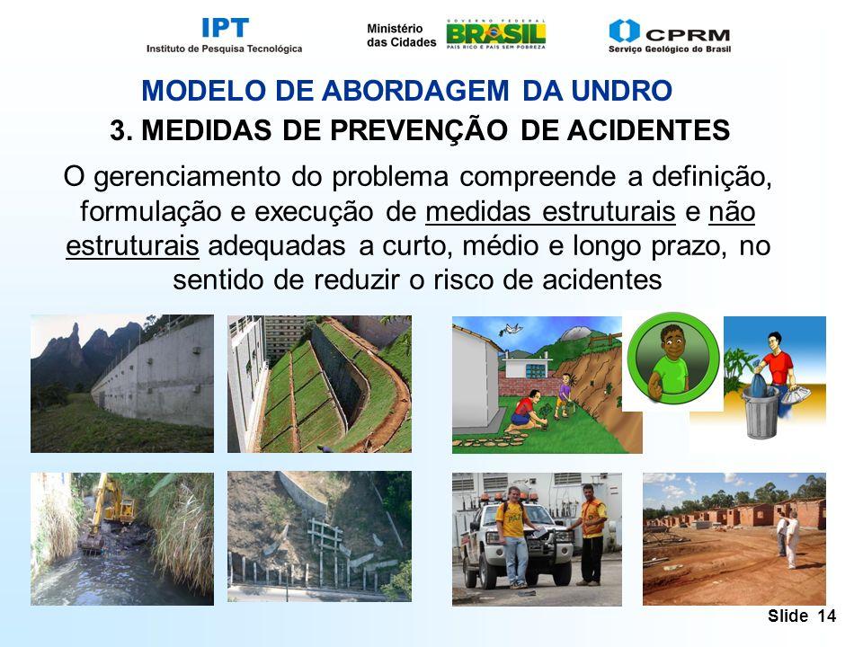 Slide 14 MODELO DE ABORDAGEM DA UNDRO 3.