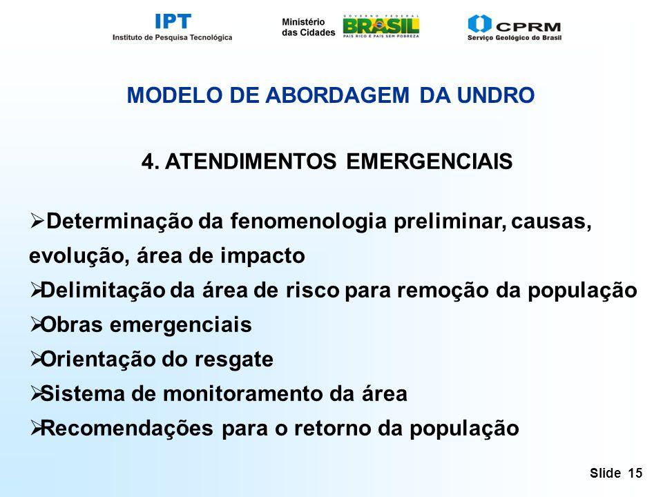 Slide 15 MODELO DE ABORDAGEM DA UNDRO.4.