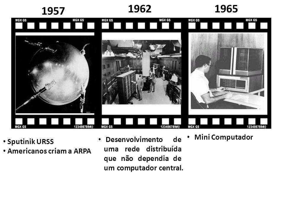 Sputinik URSS Americanos criam a ARPA 1957 1962 Desenvolvimento de uma rede distribuída que não dependia de um computador central.