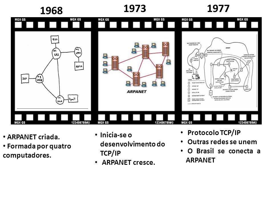 ARPANET criada. Formada por quatro computadores.