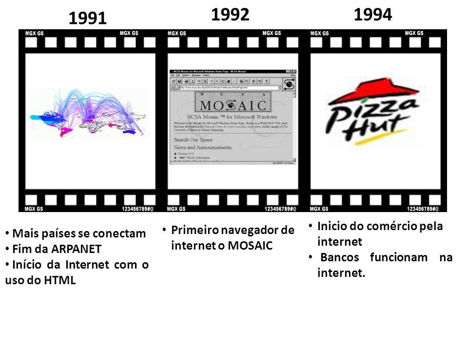 Mais países se conectam Fim da ARPANET Início da Internet com o uso do HTML Primeiro navegador de internet o MOSAIC Inicio do comércio pela internet Bancos funcionam na internet.