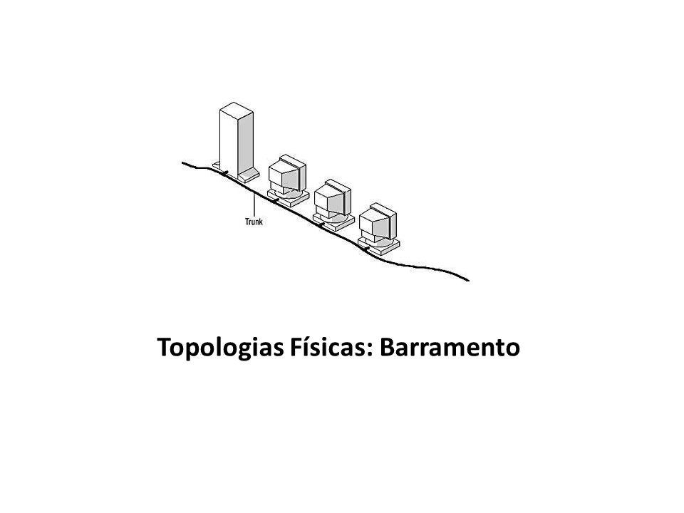 Topologias Físicas: Barramento