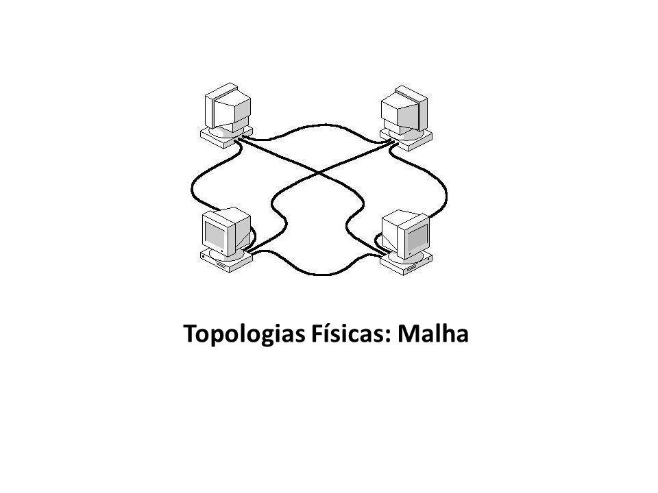 Topologias Físicas: Malha