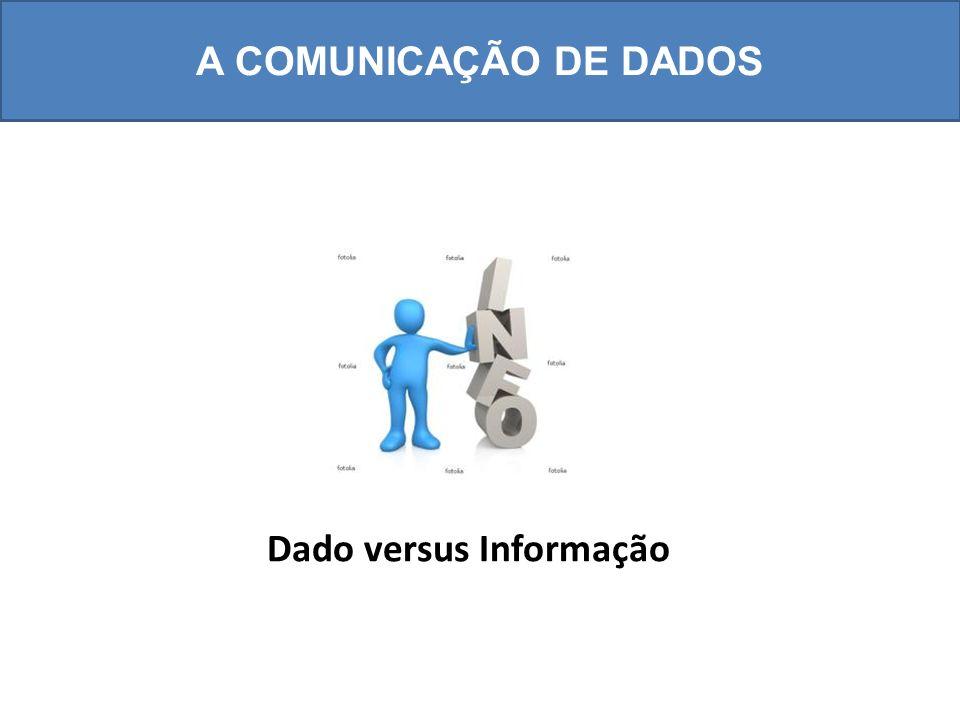 Dado versus Informação A COMUNICAÇÃO DE DADOS