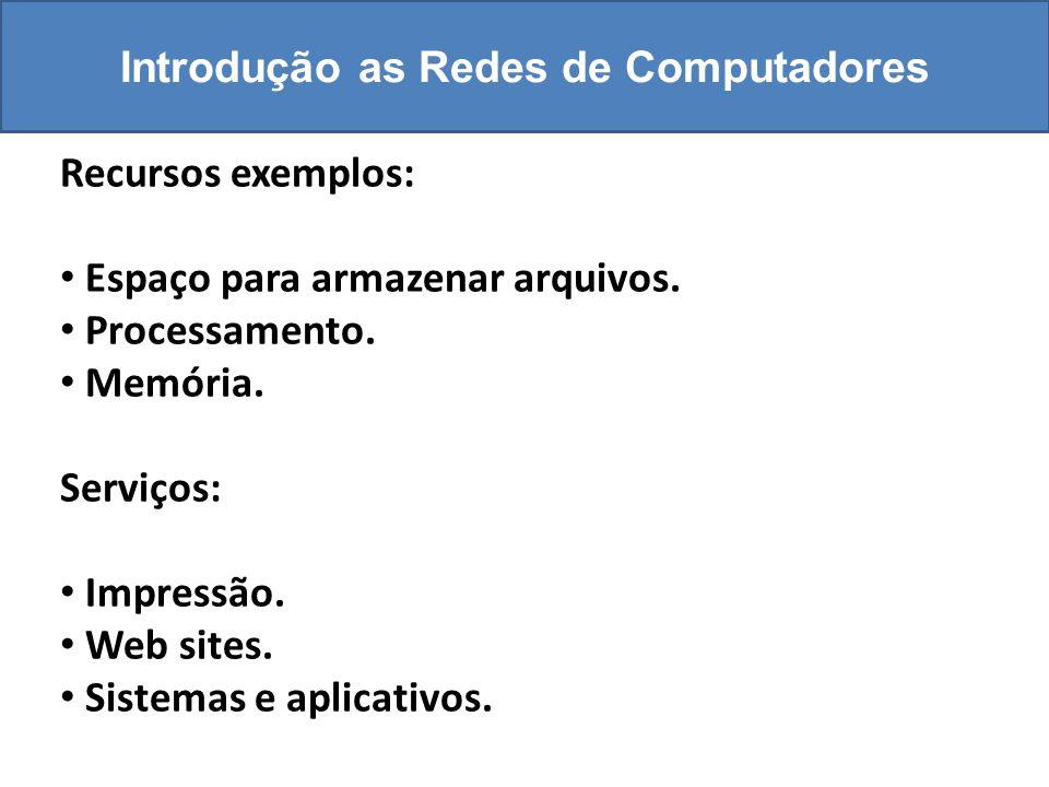 Introdução as Redes de Computadores Recursos exemplos: Espaço para armazenar arquivos.