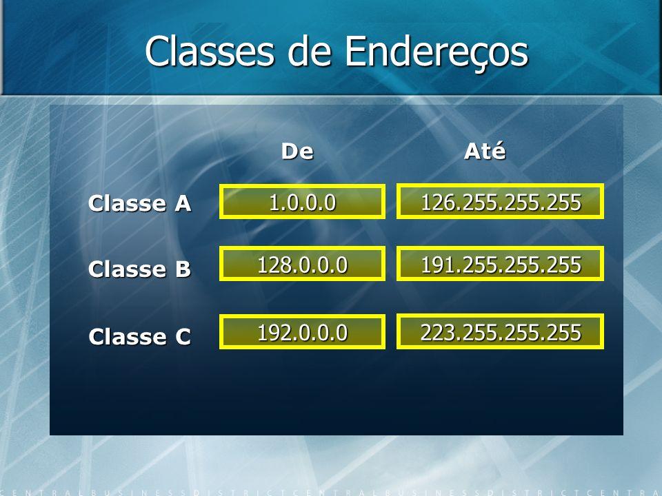 Classes de Endereços Classe A Classe B Classe C 1.0.0.0 126.255.255.255 DeAté 128.0.0.0 191.255.255.255 192.0.0.0 223.255.255.255