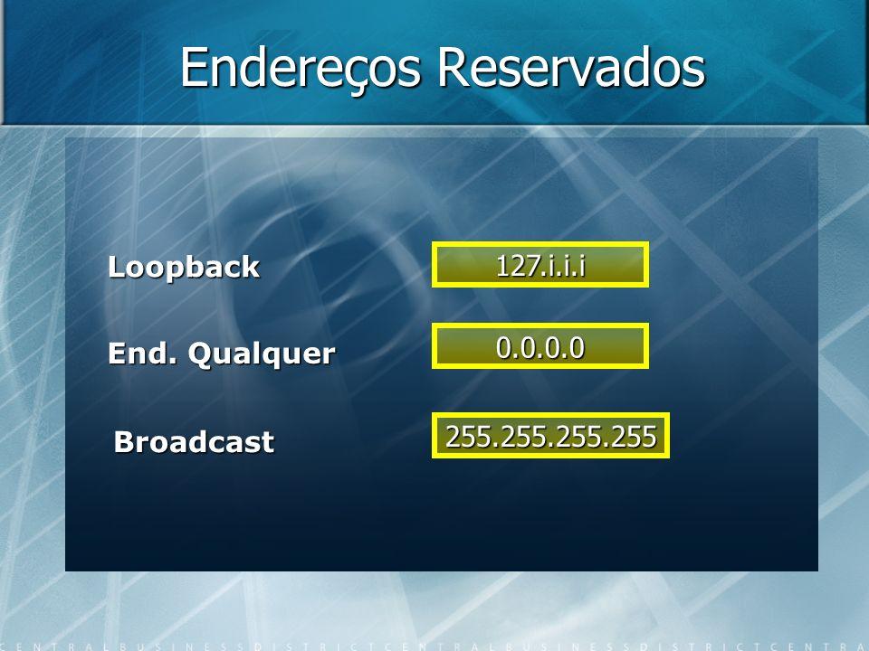 Endereços Reservados Loopback End. Qualquer Broadcast 127.i.i.i 0.0.0.0 255.255.255.255