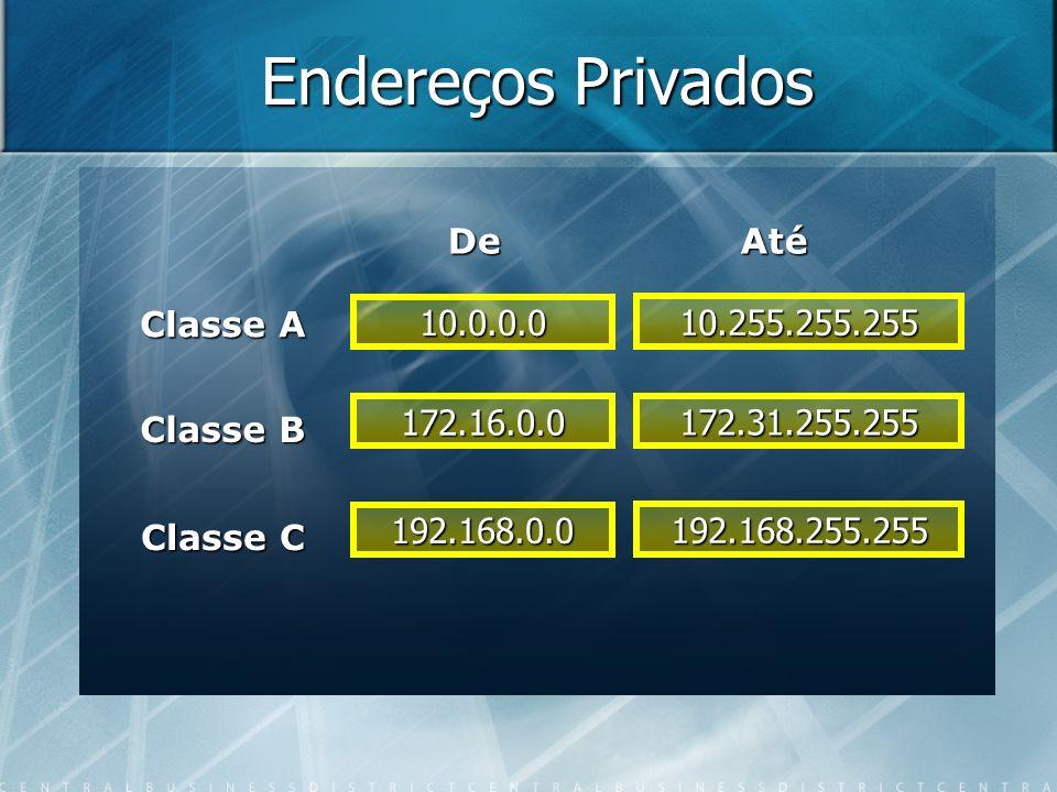 Endereços Privados Classe A Classe B Classe C 10.0.0.0 10.255.255.255 DeAté 172.16.0.0 172.31.255.255 192.168.0.0 192.168.255.255