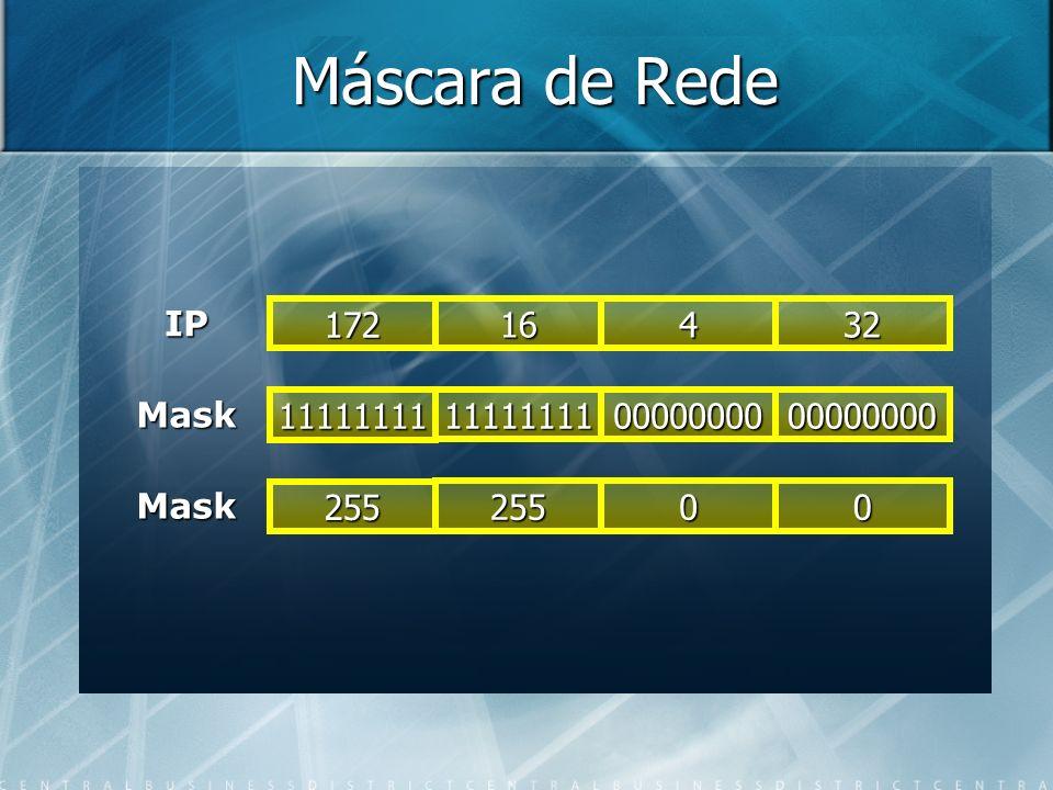 Máscara de Rede IP 11111111 Mask 111111110000000000000000 Mask 172 16432 255 25500