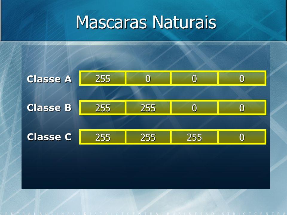 Mascaras Naturais 255 25500 255 000 255 2552550 Classe A Classe B Classe C