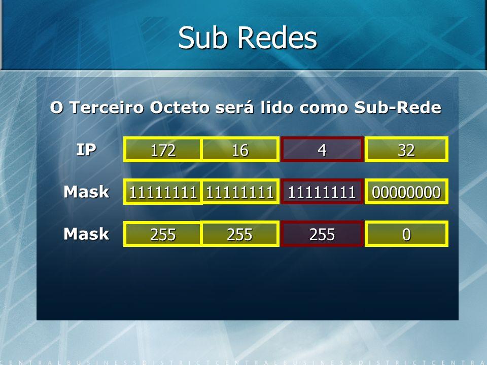 Sub Redes IP 11111111 Mask 111111111111111100000000 Mask 172 16432 255 2552550 O Terceiro Octeto será lido como Sub-Rede