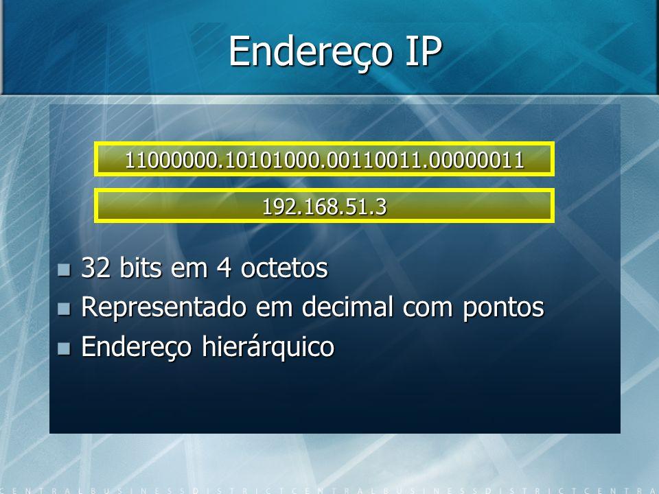 Endereço IP 32 bits em 4 octetos 32 bits em 4 octetos Representado em decimal com pontos Representado em decimal com pontos Endereço hierárquico Ender