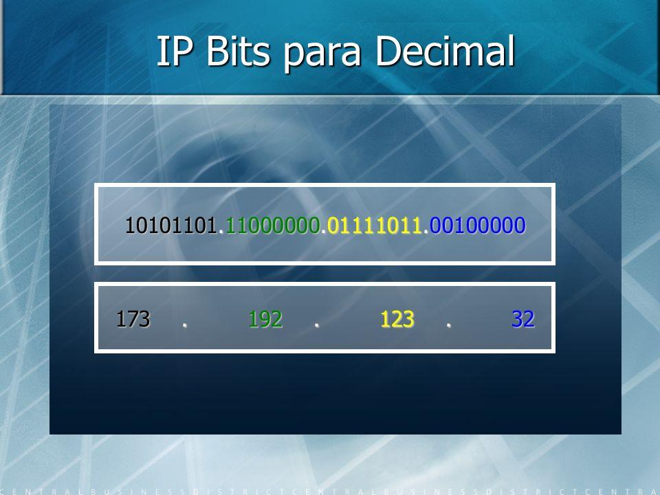 IP Bits para Decimal 10101101.11000000.01111011.00100000 173.192.123.32