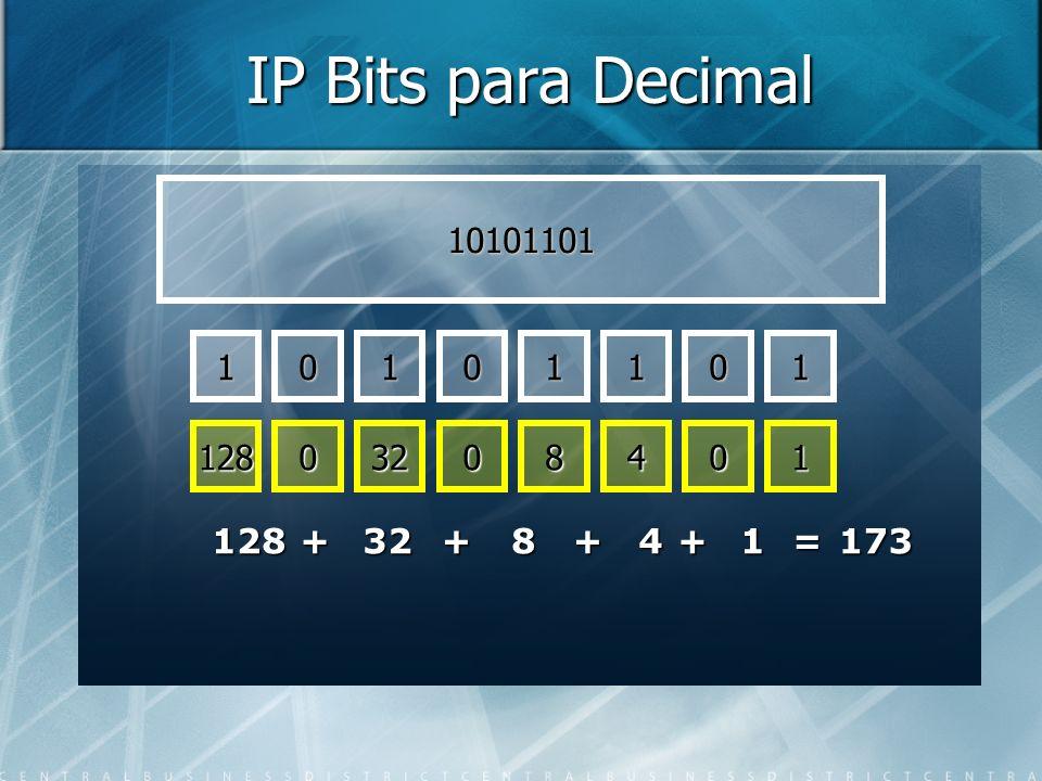 IP Bits para Decimal 1 10101101 0101101 12803208401 +128328+4++1=173