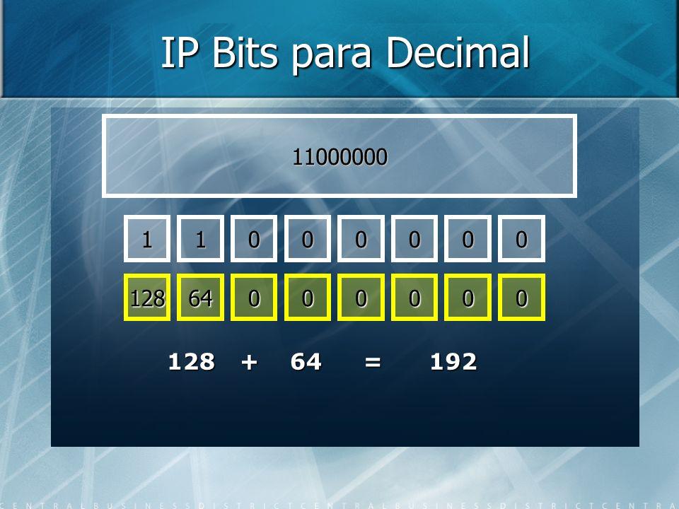 1 11000000 1000000 12864000000 +12864=192