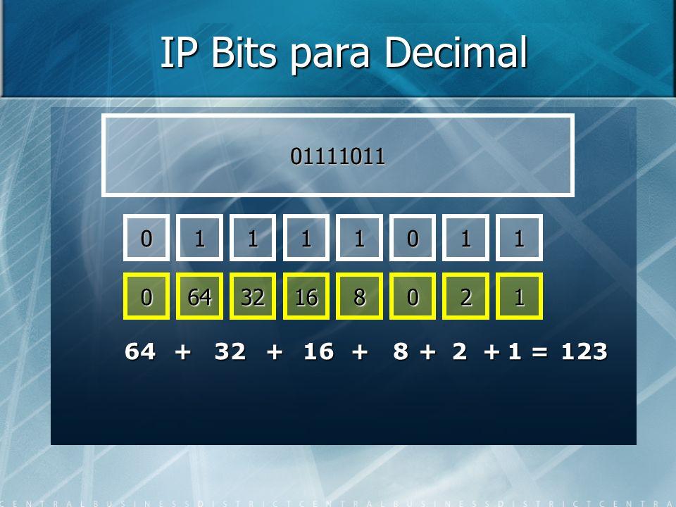 0 01111011 1111011 06432168021 +643216+8++2=123+1