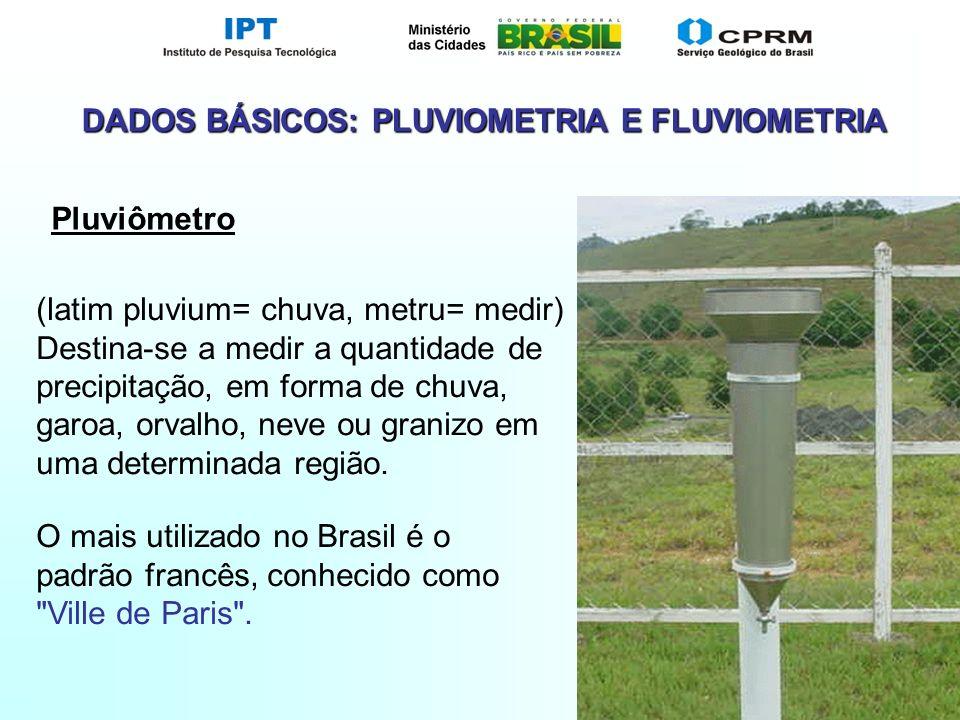 Slide 18 DADOS BÁSICOS: PLUVIOMETRIA E FLUVIOMETRIA Pluviômetro (latim pluvium= chuva, metru= medir) Destina-se a medir a quantidade de precipitação,