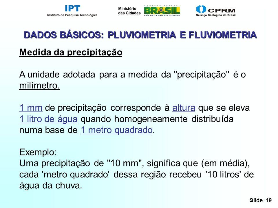 Slide 19 DADOS BÁSICOS: PLUVIOMETRIA E FLUVIOMETRIA Medida da precipitação A unidade adotada para a medida da