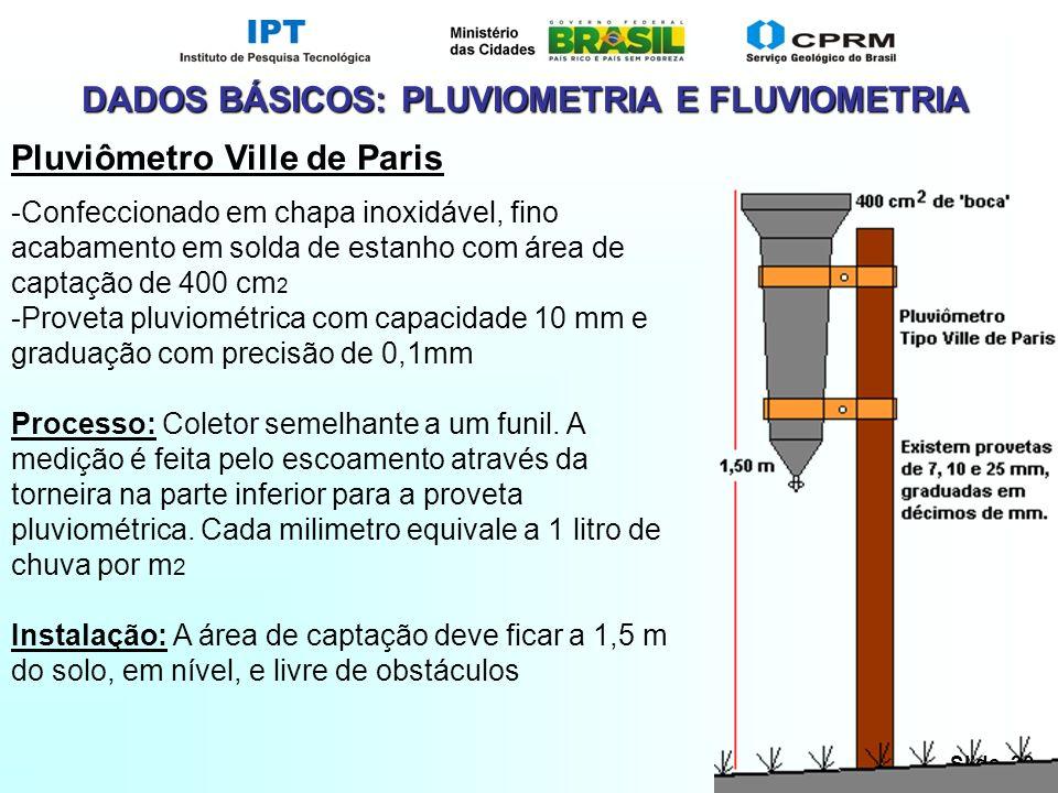 Slide 20 DADOS BÁSICOS: PLUVIOMETRIA E FLUVIOMETRIA Pluviômetro Ville de Paris -Confeccionado em chapa inoxidável, fino acabamento em solda de estanho