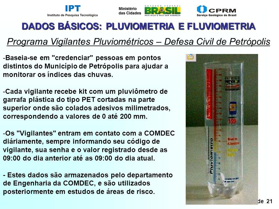 Slide 21 DADOS BÁSICOS: PLUVIOMETRIA E FLUVIOMETRIA Programa Vigilantes Pluviométricos – Defesa Civil de Petrópolis -Baseia-se em