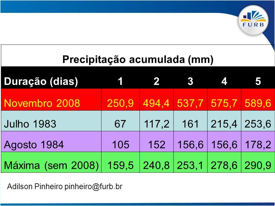 Slide 27 Precipitação acumulada (mm) Duração (dias)12345 Novembro 2008250,9494,4537,7575,7589,6 Julho 198367117,2161215,4253,6 Agosto 1984105152156,6