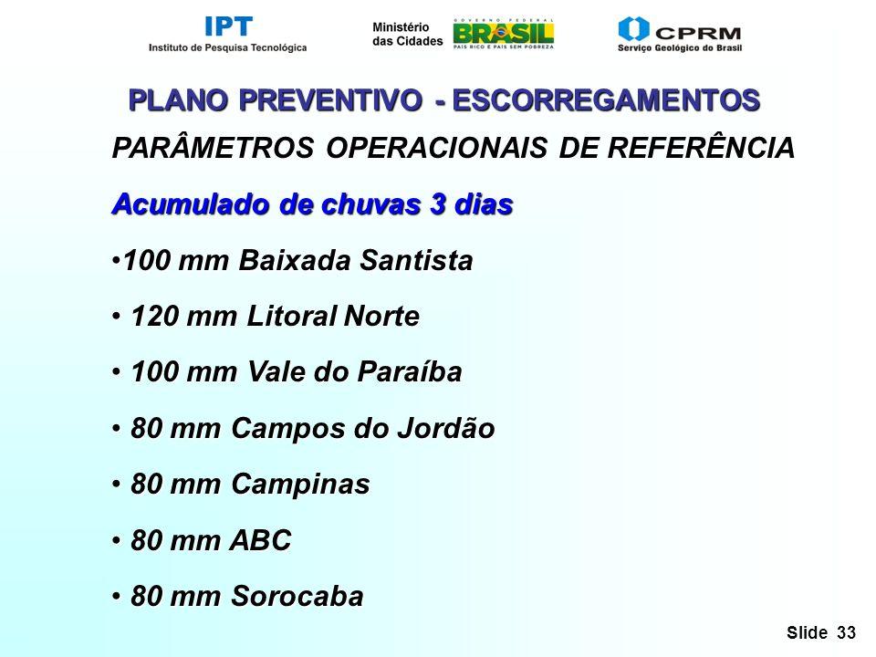 Slide 33 PARÂMETROS OPERACIONAIS DE REFERÊNCIA Acumulado de chuvas 3 dias 100 mm Baixada Santista100 mm Baixada Santista 120 mm Litoral Norte 120 mm L