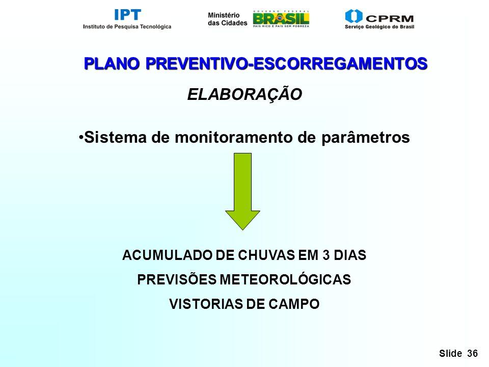 Slide 36 ELABORAÇÃO Sistema de monitoramento de parâmetros ACUMULADO DE CHUVAS EM 3 DIAS PREVISÕES METEOROLÓGICAS VISTORIAS DE CAMPO PLANO PREVENTIVO-