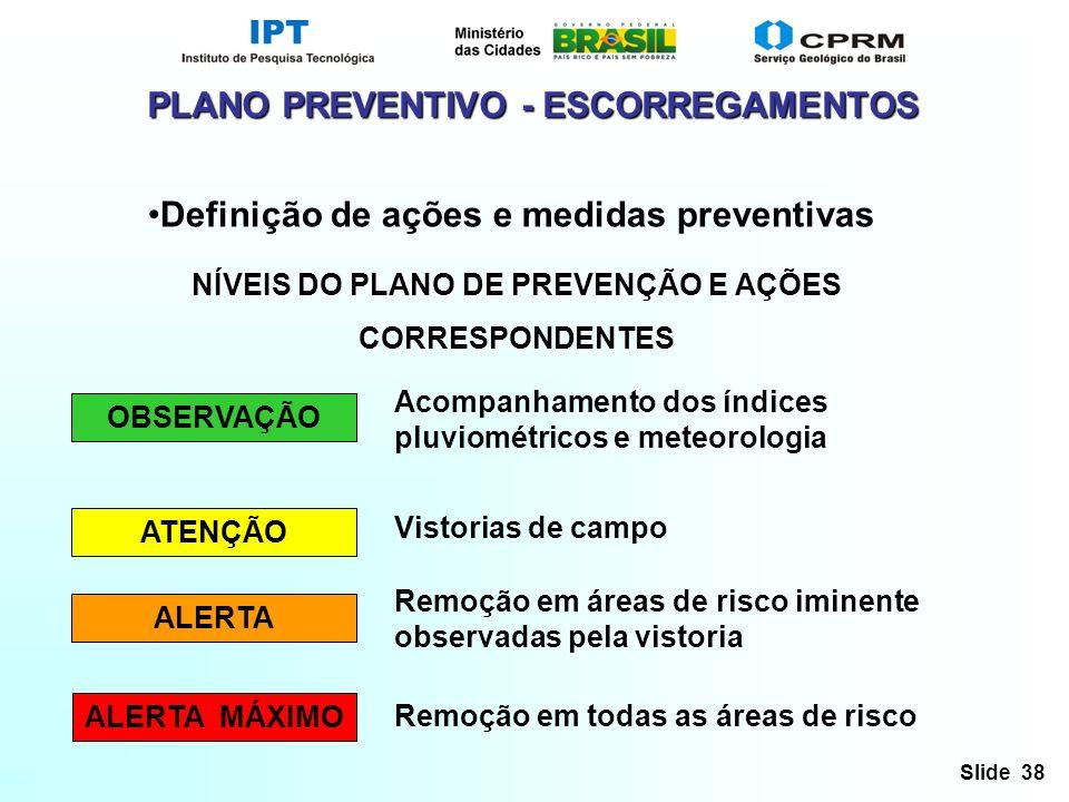 Slide 38 Definição de ações e medidas preventivas OBSERVAÇÃO Acompanhamento dos índices pluviométricos e meteorologia ATENÇÃO Vistorias de campo ALERT