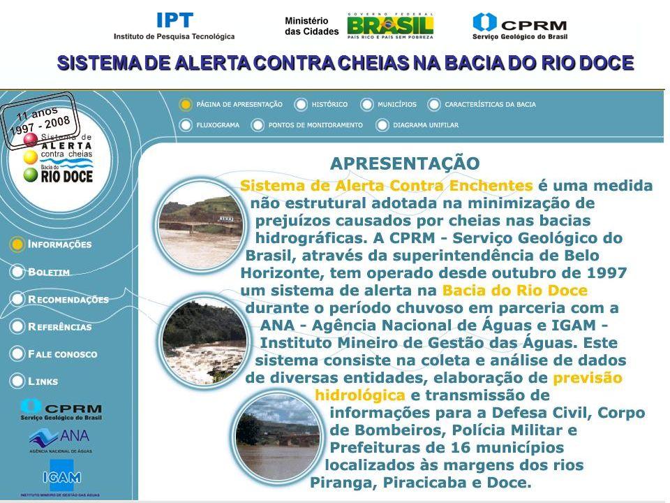 Slide 6 SISTEMA DE ALERTA CONTRA CHEIAS NA BACIA DO RIO DOCE