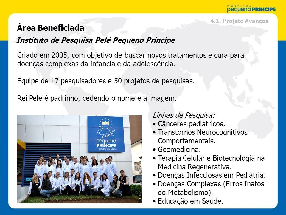 Instituto de Pesquisa Pelé Pequeno Príncipe Criado em 2005, com objetivo de buscar novos tratamentos e cura para doenças complexas da infância e da ad