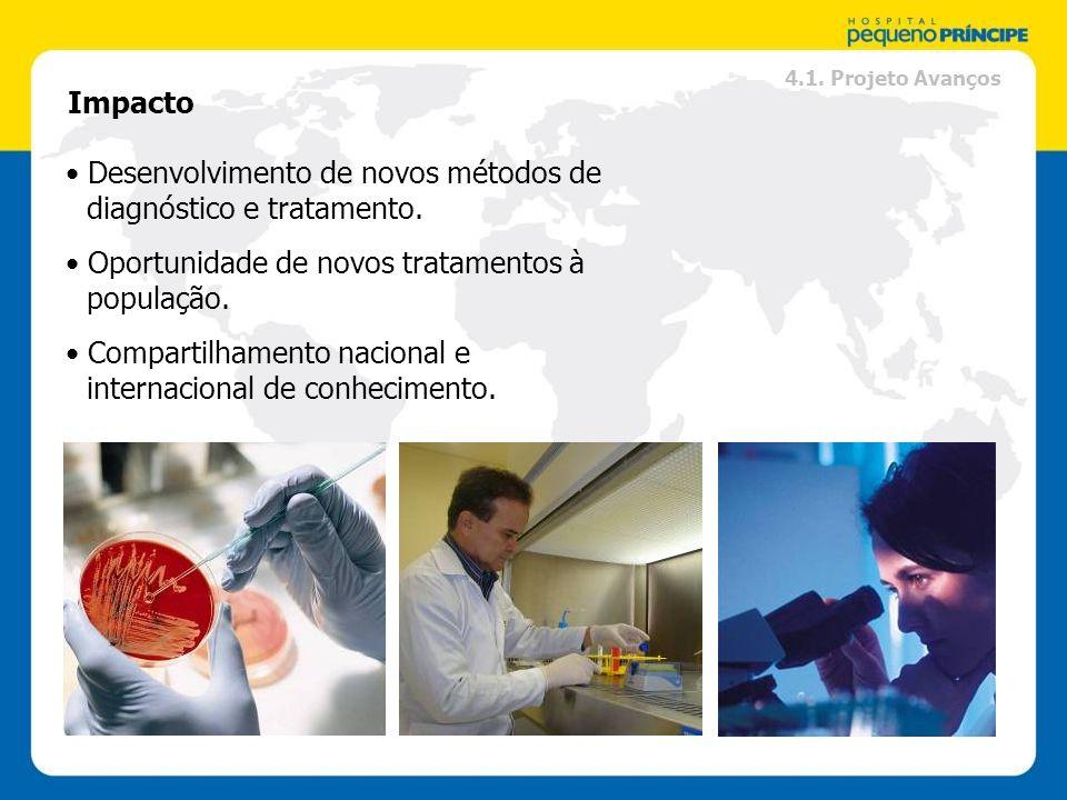 Impacto Desenvolvimento de novos métodos de diagnóstico e tratamento. Oportunidade de novos tratamentos à população. Compartilhamento nacional e inter