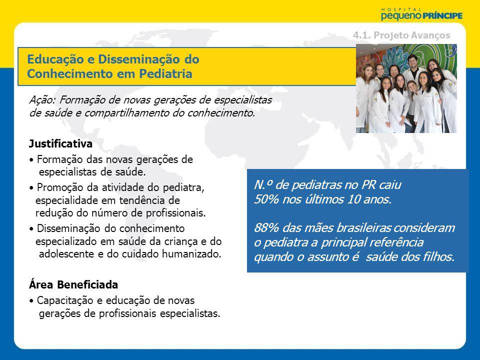 Ação: Formação de novas gerações de especialistas de saúde e compartilhamento do conhecimento. Justificativa Formação das novas gerações de especialis