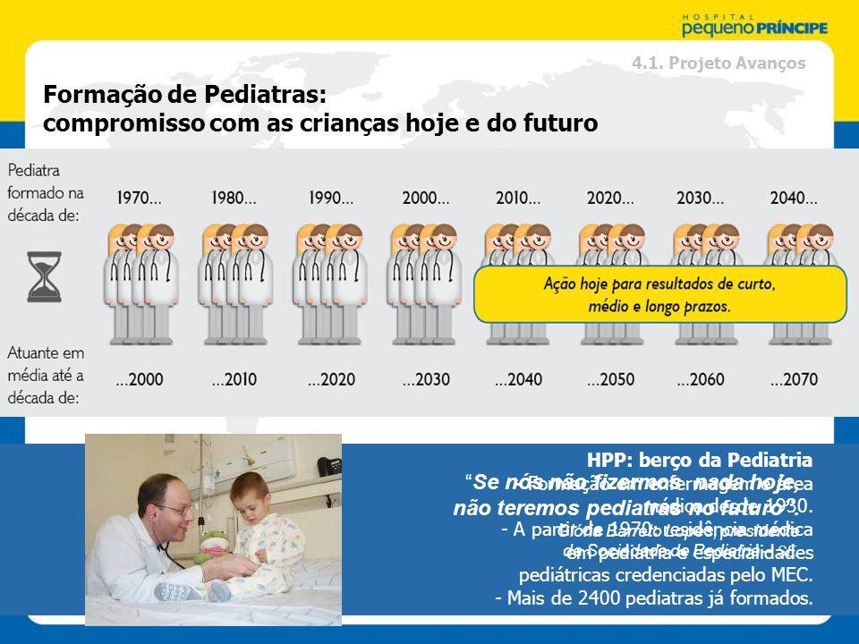 4.1. Projeto Avanços Formação de Pediatras: compromisso com as crianças hoje e do futuro Se nós não fizermos nada hoje, não teremos pediatras no futur