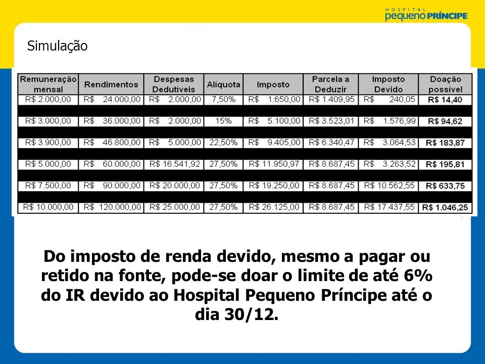 Simulação Do imposto de renda devido, mesmo a pagar ou retido na fonte, pode-se doar o limite de até 6% do IR devido ao Hospital Pequeno Príncipe até o dia 30/12.