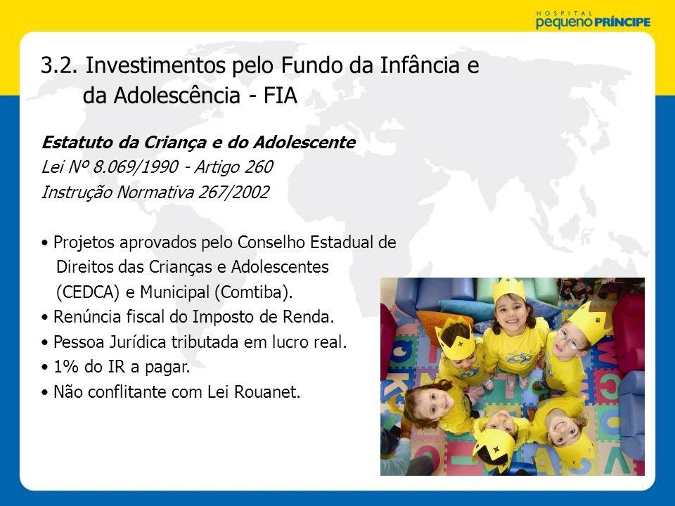 3.2. Investimentos pelo Fundo da Infância e da Adolescência - FIA Estatuto da Criança e do Adolescente Lei Nº 8.069/1990 - Artigo 260 Instrução Normat