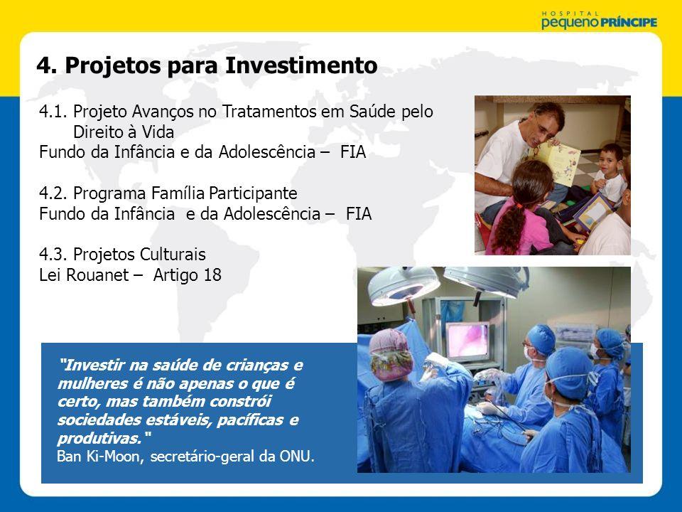 4. Projetos para Investimento 4.1.Projeto Avanços no Tratamentos em Saúde pelo Direito à Vida Fundo da Infância e da Adolescência – FIA 4.2. Programa